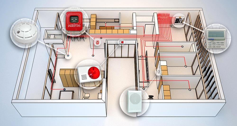 Сигнализация на квартиру рязань